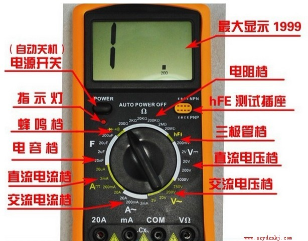 fluke数字万用表表面功能键说明
